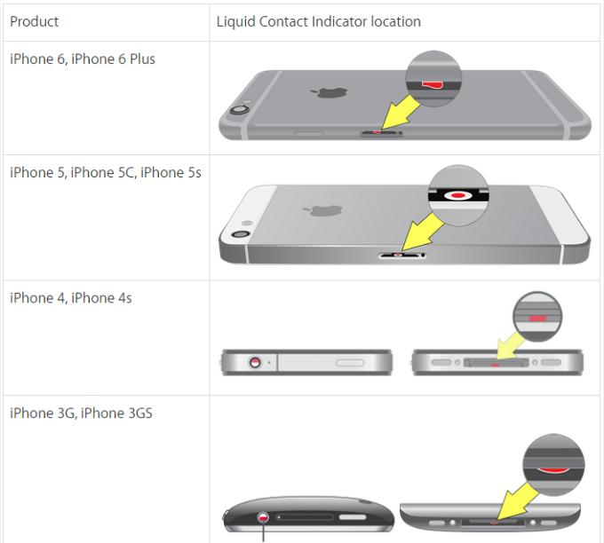 Iphone 5s Water Damage Repair